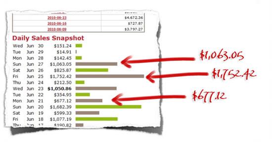 como ganar dinero con clickbank en español